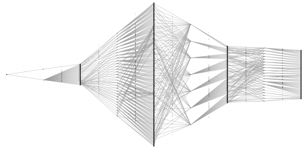 Work of art – the intra query parallelism deadlock graphs